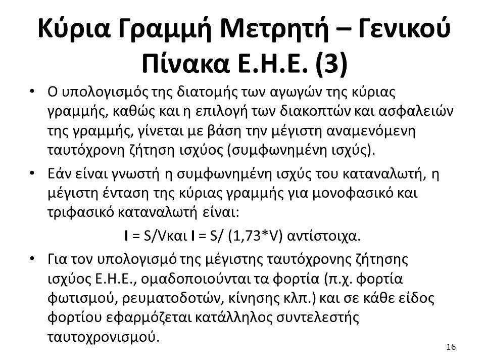 Κύρια Γραμμή Μετρητή – Γενικού Πίνακα Ε.Η.Ε. (3)