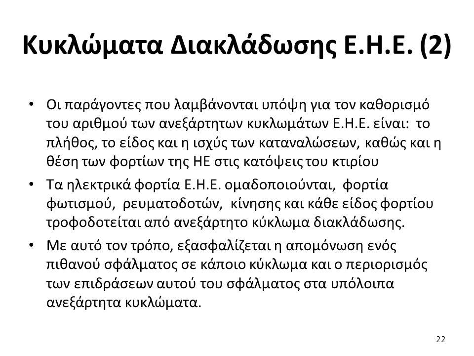 Κυκλώματα Διακλάδωσης Ε.Η.Ε. (2)