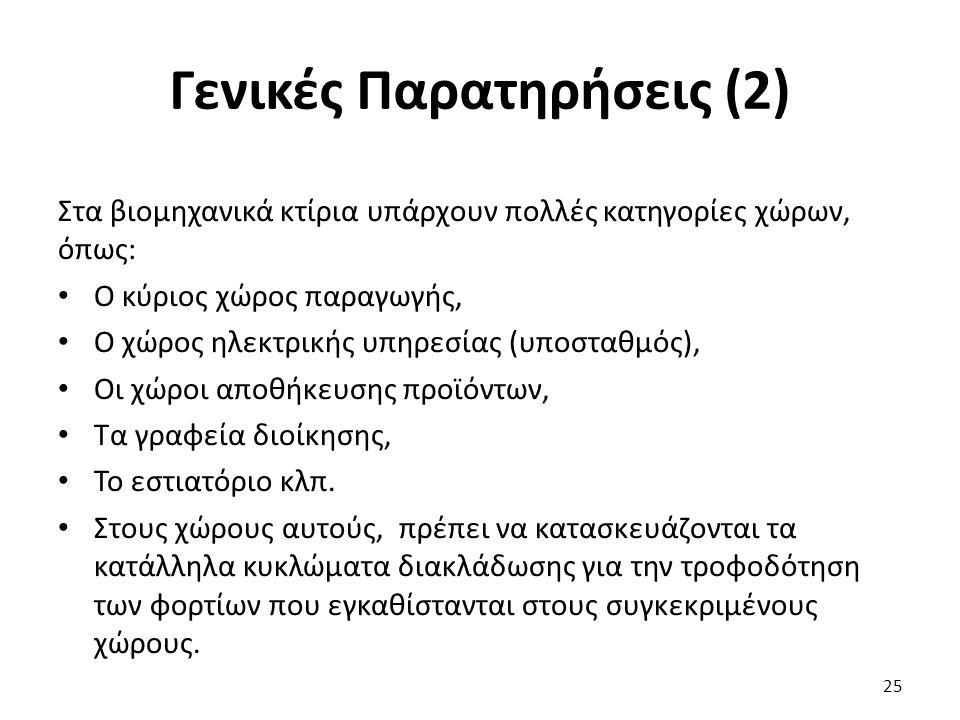 Γενικές Παρατηρήσεις (2)