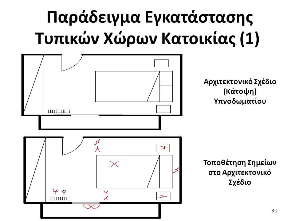 Παράδειγμα Εγκατάστασης Τυπικών Χώρων Κατοικίας (1)