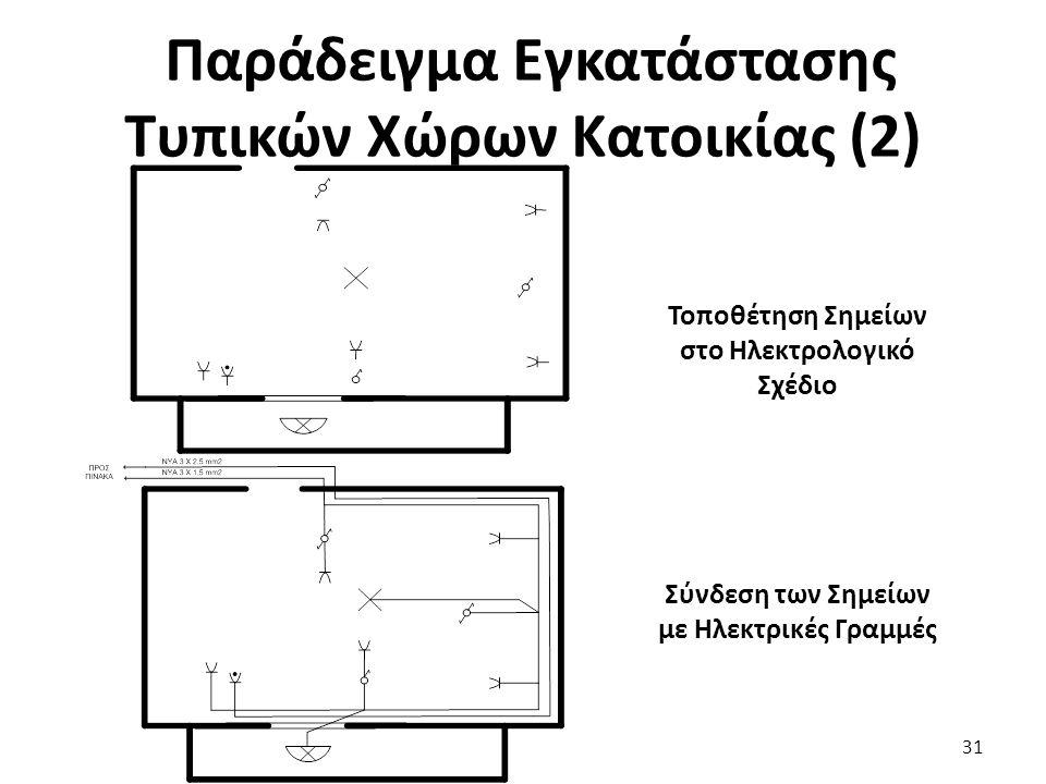Παράδειγμα Εγκατάστασης Τυπικών Χώρων Κατοικίας (2)