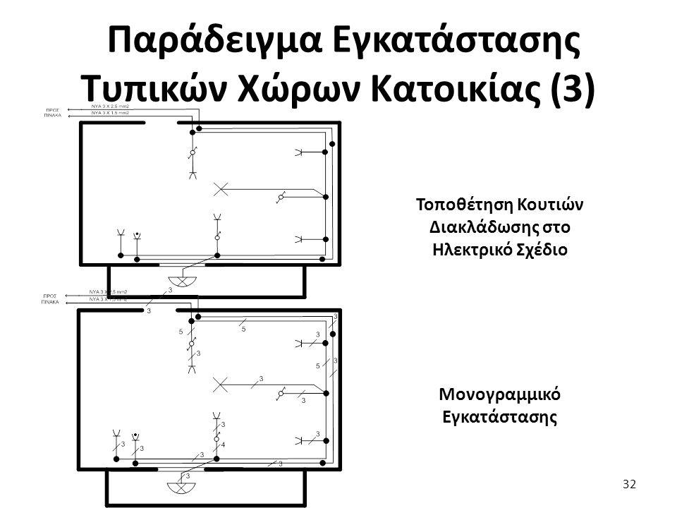 Παράδειγμα Εγκατάστασης Τυπικών Χώρων Κατοικίας (3)