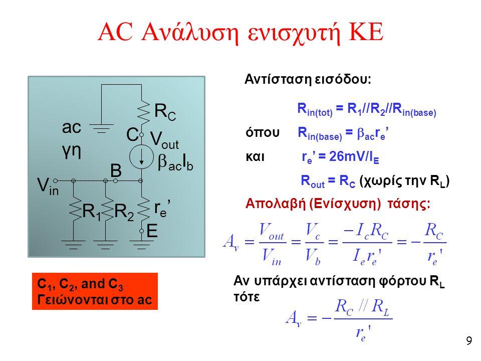 AC Ανάλυση ενισχυτή ΚΕ R1 R2 re' RC bacIb E B C ac γη Vout Vin