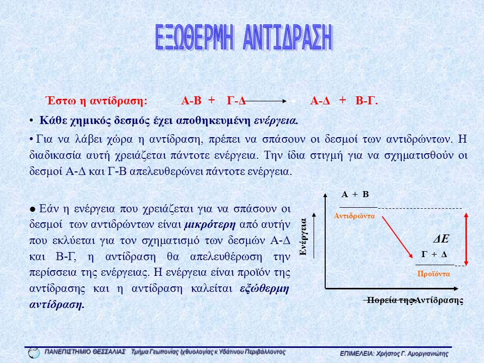 ΕΞΩΘΕΡΜΗ ΑΝΤΙΔΡΑΣΗ Έστω η αντίδραση: Α-Β + Γ-Δ Α-Δ + Β-Γ.