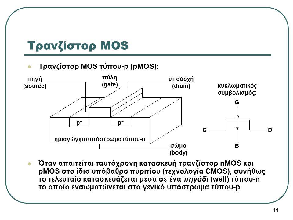 Τρανζίστορ MOS Τρανζίστορ MOS τύπου-p (pMOS):
