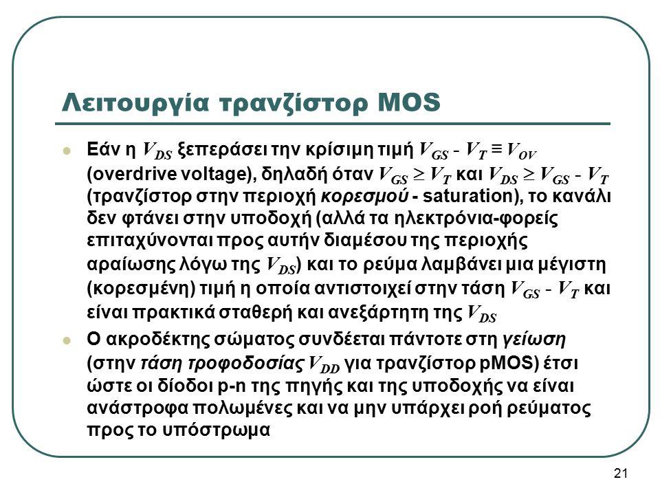 Λειτουργία τρανζίστορ MOS