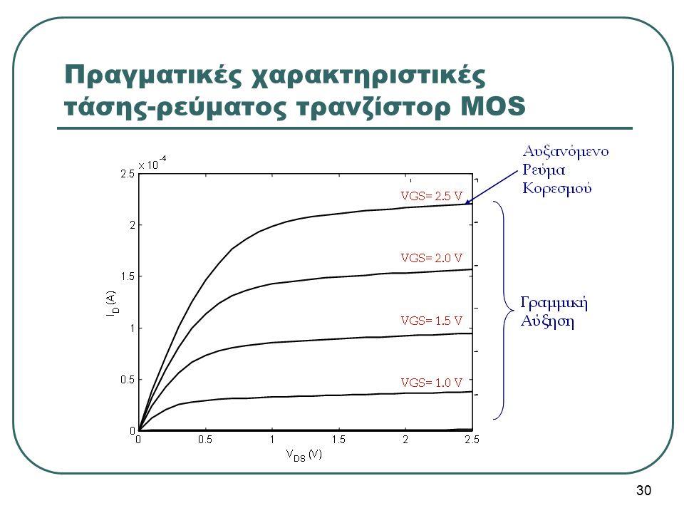 Πραγματικές χαρακτηριστικές τάσης-ρεύματος τρανζίστορ MOS
