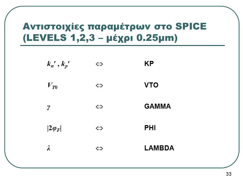 Αντιστοιχίες παραμέτρων στο SPICE (LEVELS 1,2,3 – μέχρι 0.25μm)