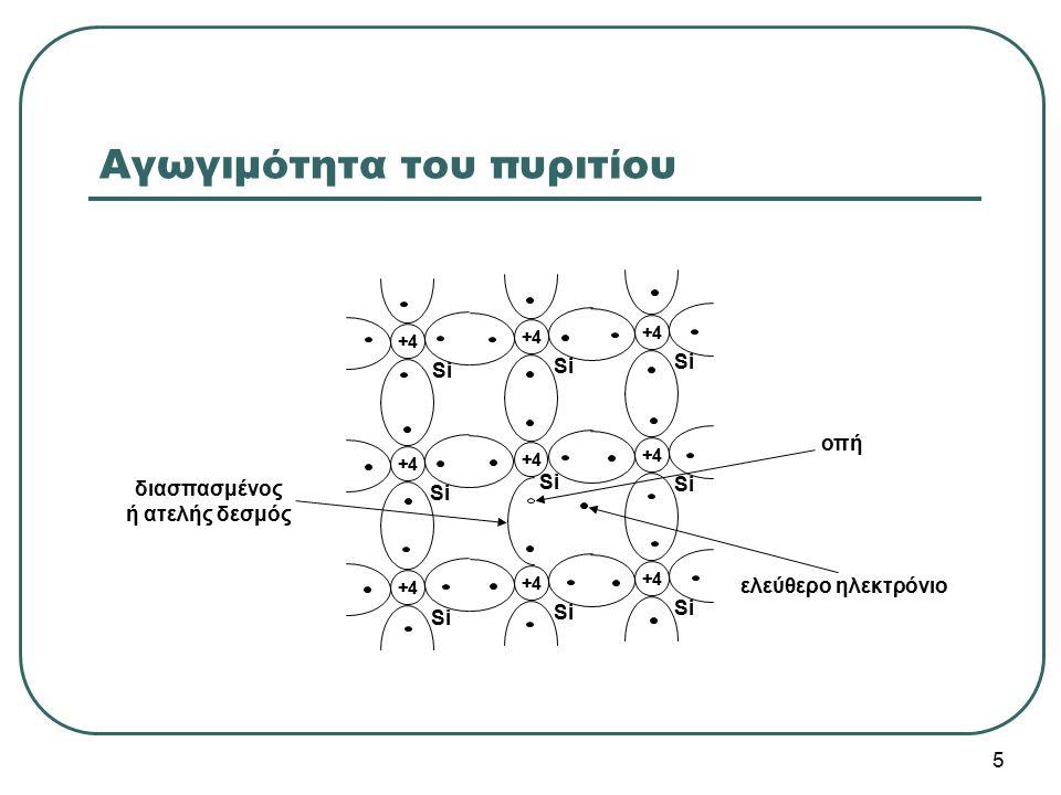 Αγωγιμότητα του πυριτίου