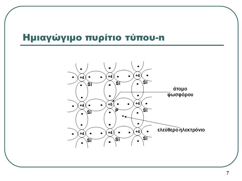 Ημιαγώγιμο πυρίτιο τύπου-n