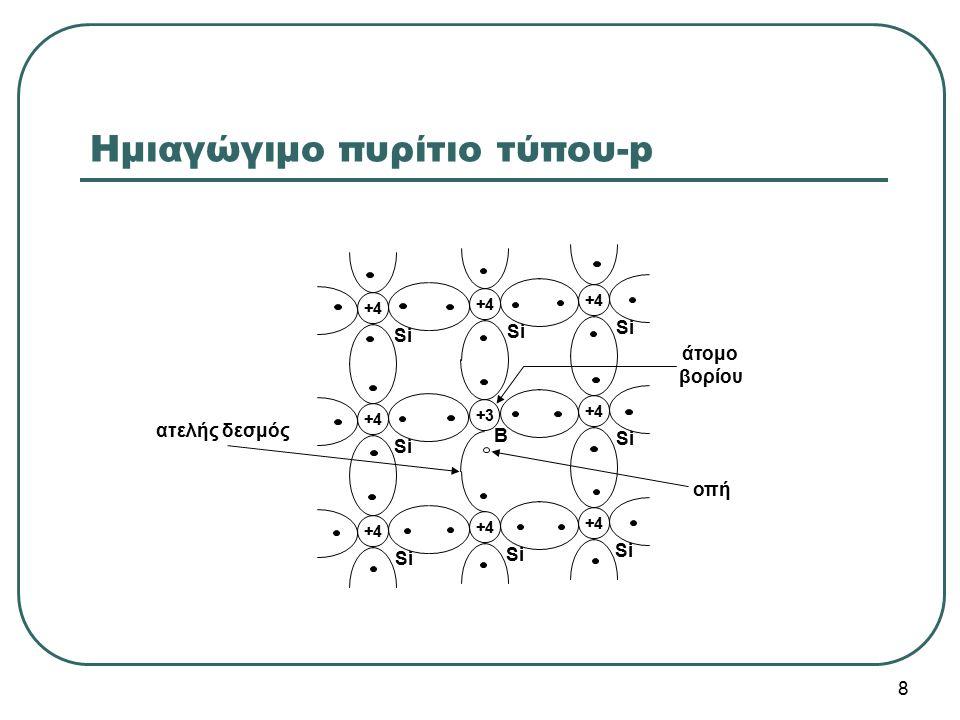 Ημιαγώγιμο πυρίτιο τύπου-p