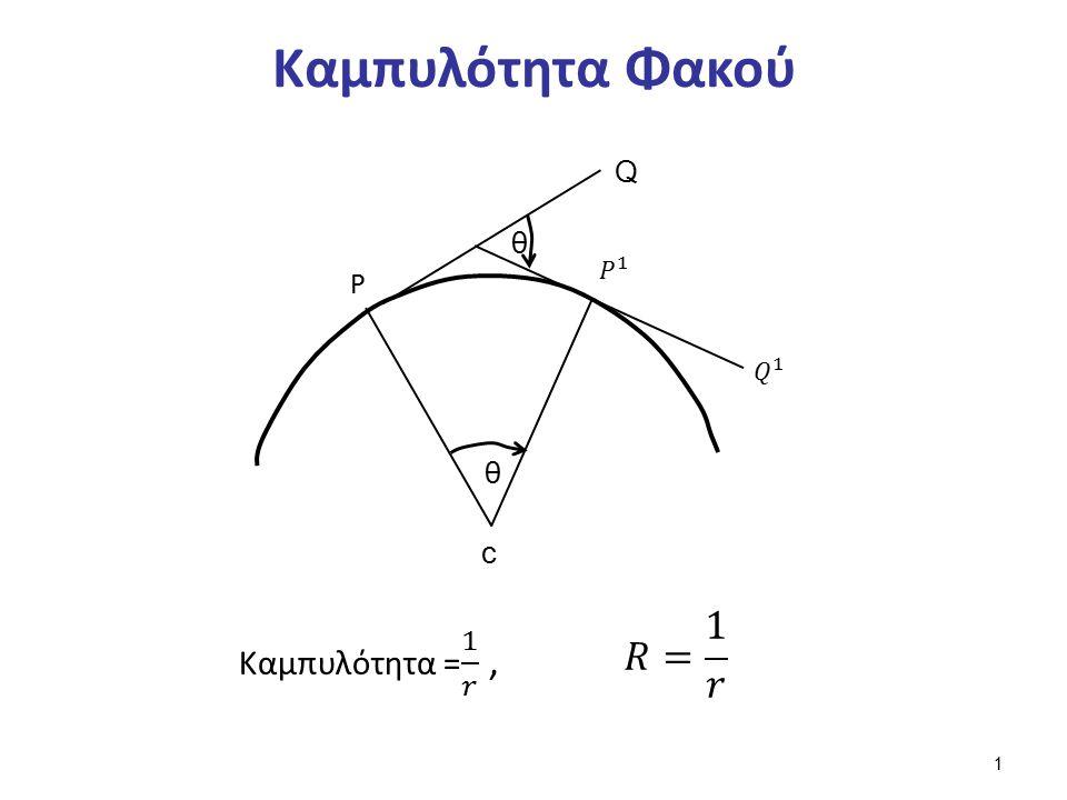 Πάχος Θετικού Φακού Κυρτός φακός, 𝑡= 𝑠 1 + 𝑠 2 +𝑒, 𝑒=𝑡−( 𝑠 1 + 𝑠 2 )