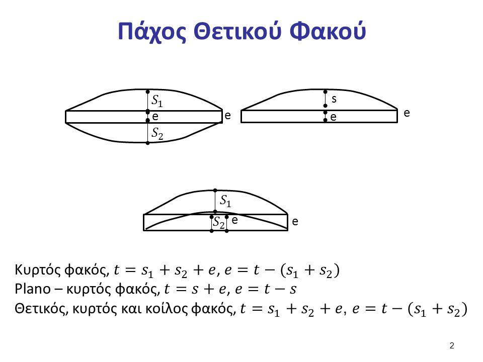 Πάχος Αρνητικού Φακού Κυρτός φακός, 𝑡= 𝑠 1 + 𝑠 2 +𝑡, 𝑡=𝑒−( 𝑠 1 + 𝑠 2 )