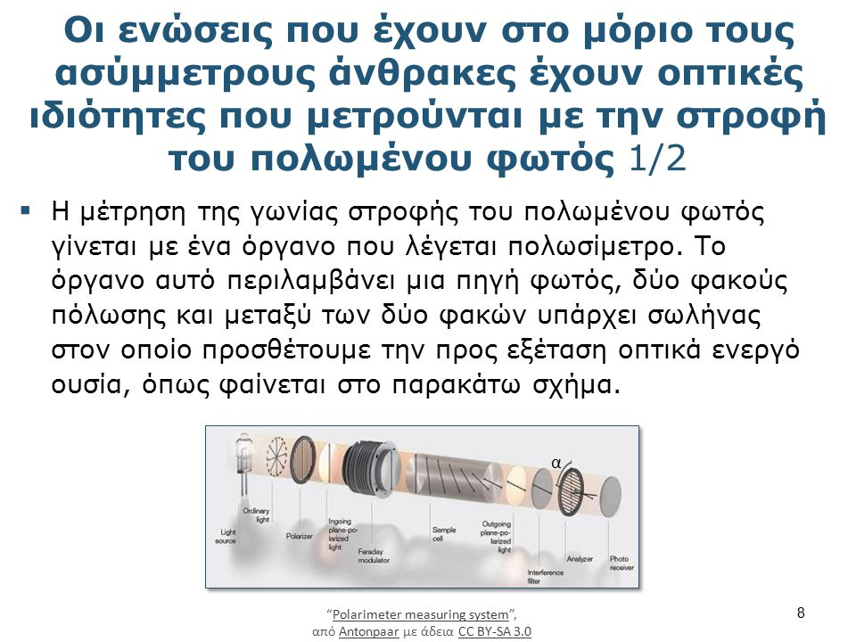 Polarimeter (Optical rotation) , από Kaidor με άδεια CC BY-SA 3.0