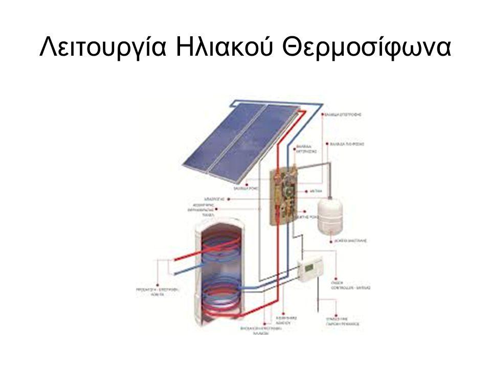 Λειτουργία Ηλιακού Θερμοσίφωνα