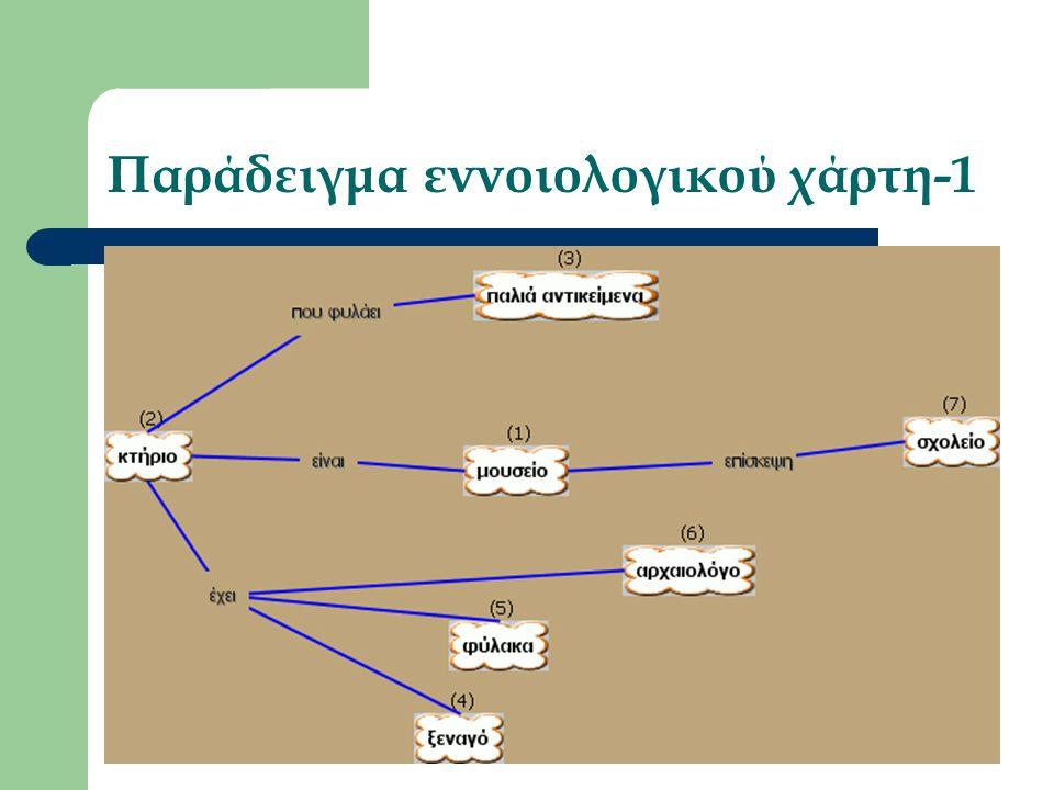 Παράδειγμα εννοιολογικού χάρτη-1
