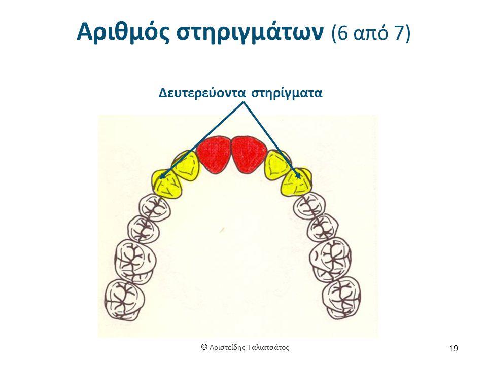 Αριθμός στηριγμάτων (7 από 7)