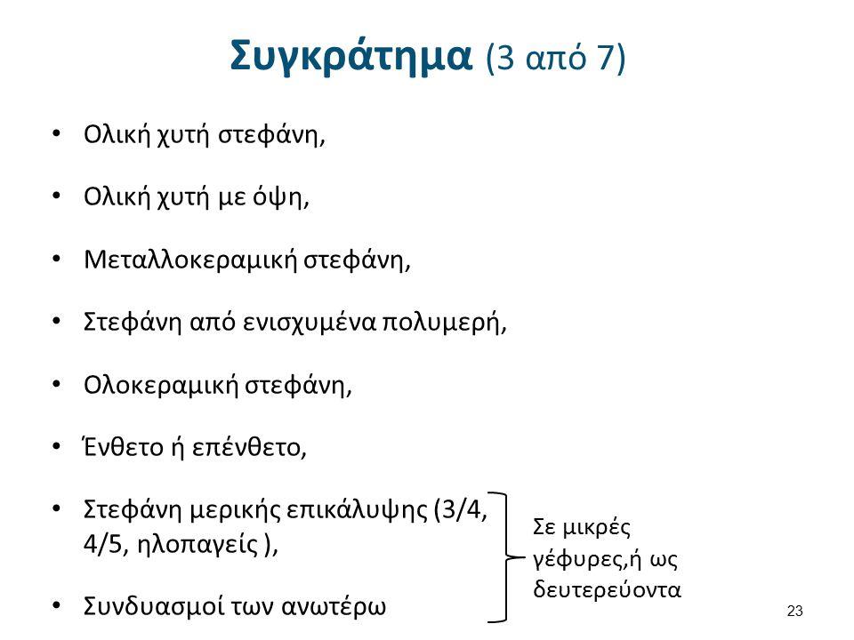 Συγκράτημα (4 από 7)