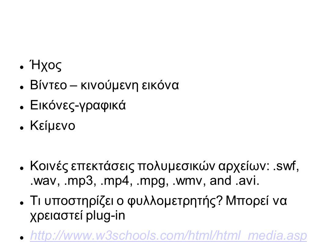 Ήχος Βίντεο – κινούμενη εικόνα. Εικόνες-γραφικά. Κείμενο. Κοινές επεκτάσεις πολυμεσικών αρχείων: .swf, .wav, .mp3, .mp4, .mpg, .wmv, and .avi.