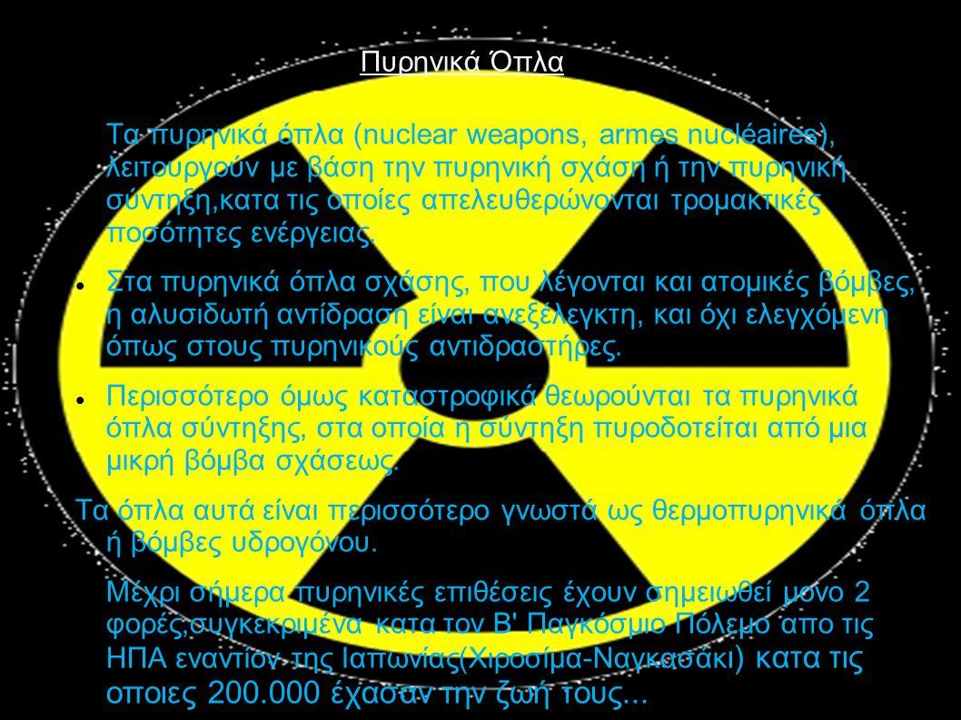 Πυρηνικά Όπλα