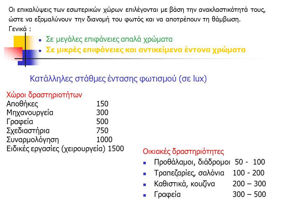 Κατάλληλες στάθμες έντασης φωτισμού (σε lux)