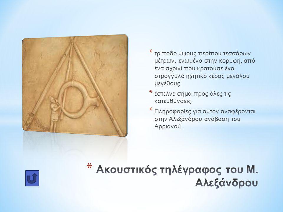 Ακουστικός τηλέγραφος του Μ. Αλεξάνδρου