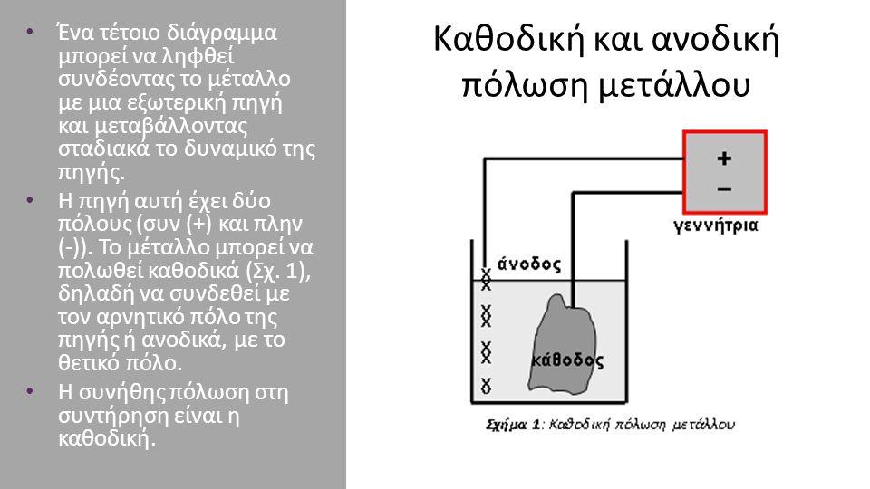 Καθοδική και ανοδική πόλωση μετάλλου