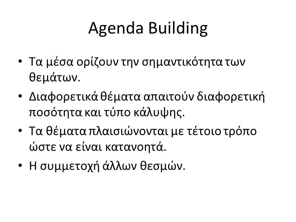 Agenda Building Τα μέσα ορίζουν την σημαντικότητα των θεμάτων.