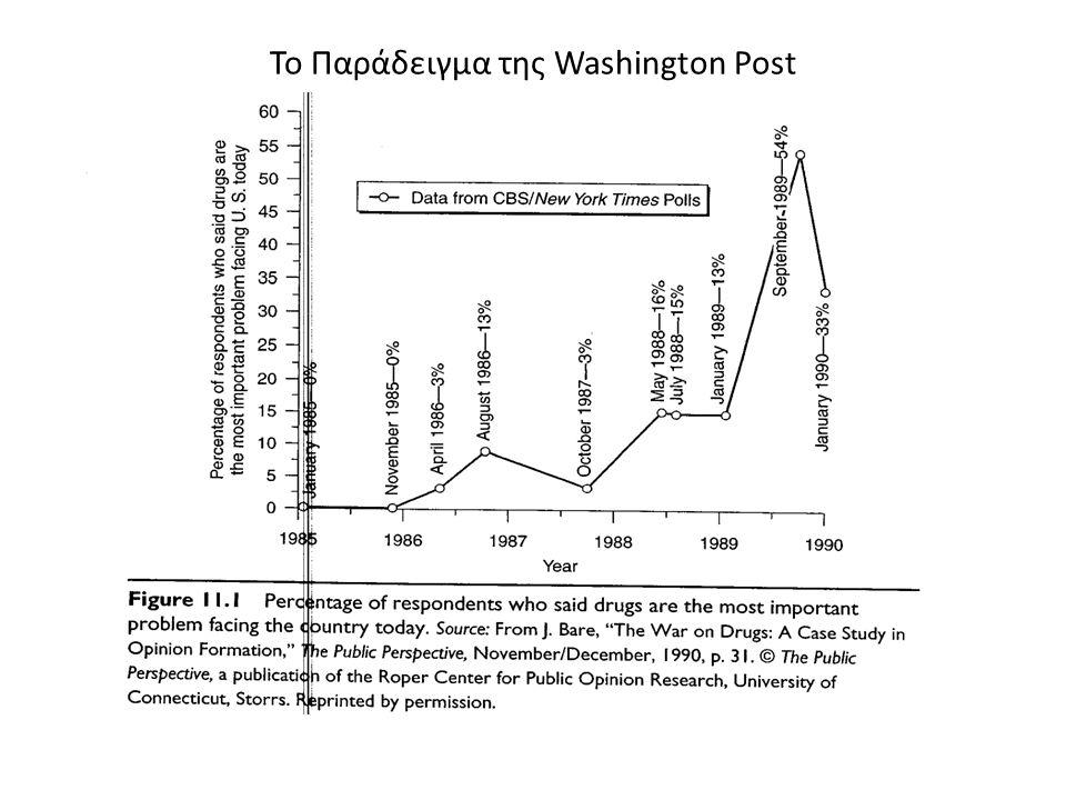 Το Παράδειγμα της Washington Post