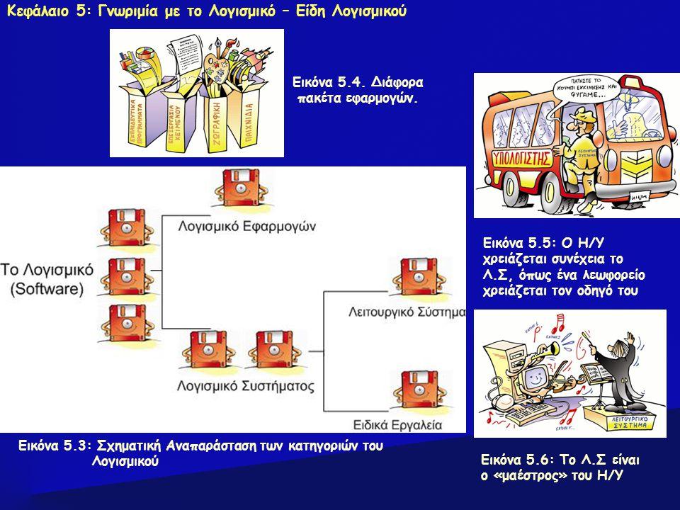 Εικόνα 5.4. Διάφορα πακέτα εφαρμογών.