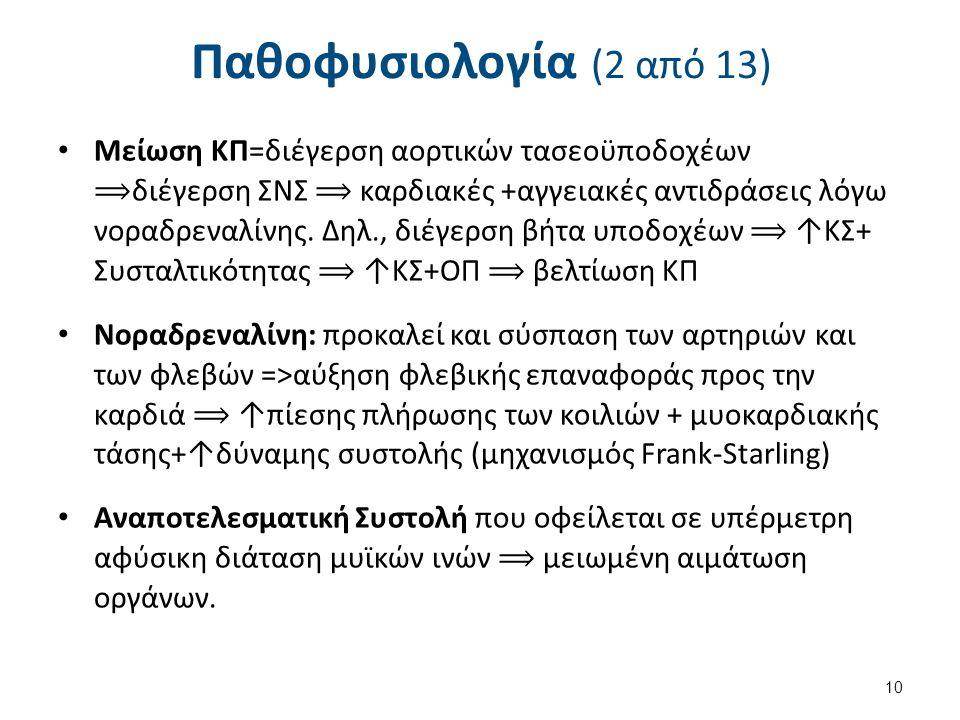 Παθοφυσιολογία (3 από 13)