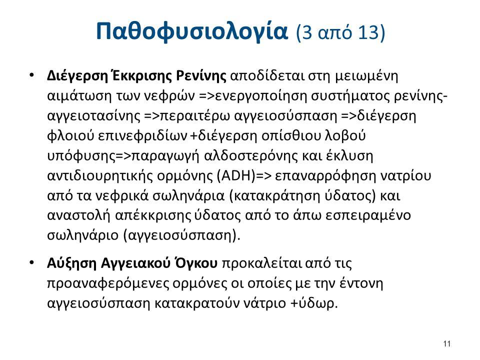 Παθοφυσιολογία (4 από 13)