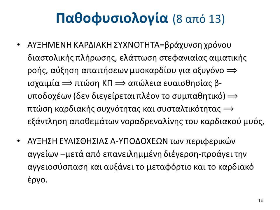 Παθοφυσιολογία (9 από 13)