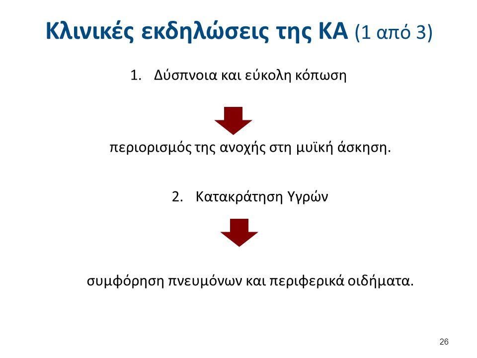 Κλινικές εκδηλώσεις της ΚΑ (2 από 3)