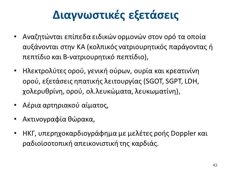 Αιμοδυναμική παρακολούθηση (1 από 8)