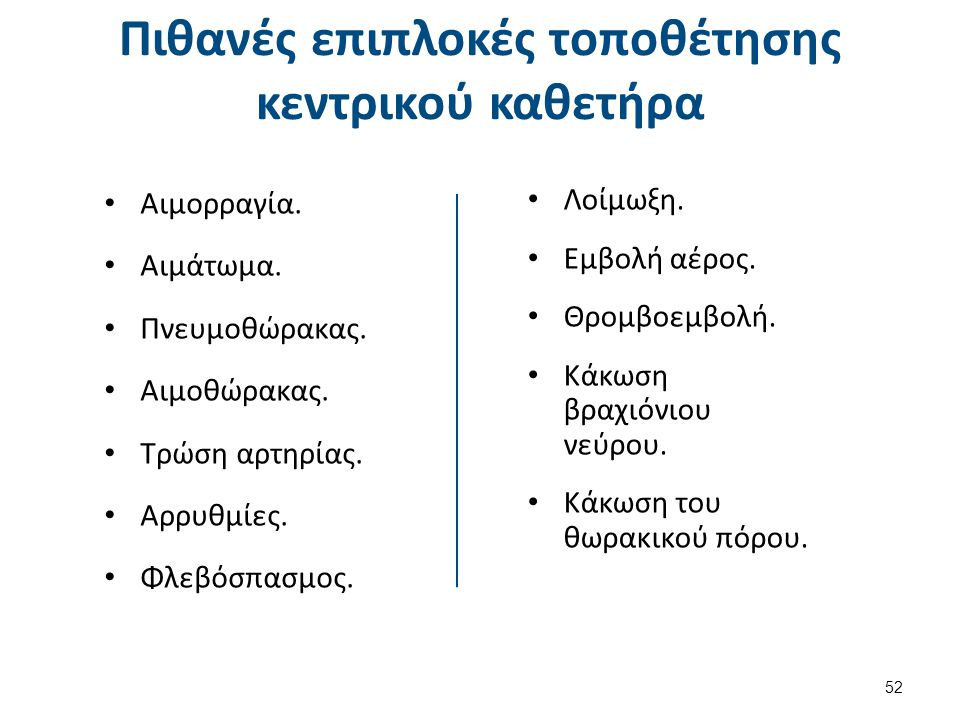Ενδοαορτική παρακολούθηση της πίεσης (1 από 2)