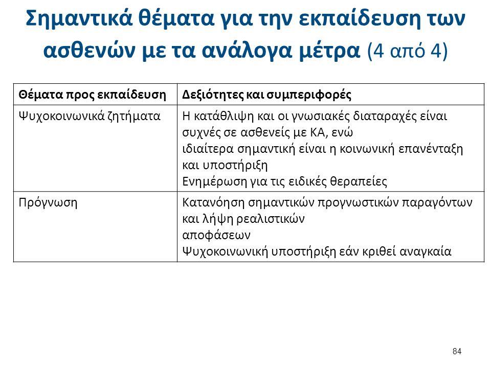 Βιβλιογραφία Lemone P, Burke K. Παθολογική-Χειρουργική Νοσηλευτική, τομ. 3, Ιατρ. Εκδ. Δ. Λαγός, Αθήνα 2004.