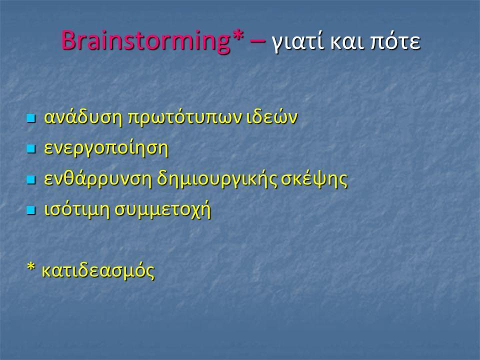 Brainstorming* – γιατί και πότε