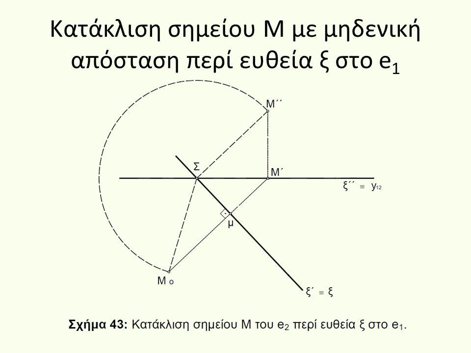 Κατάκλιση σημείου Μ με μηδενική απόσταση περί ευθεία ξ στο e1
