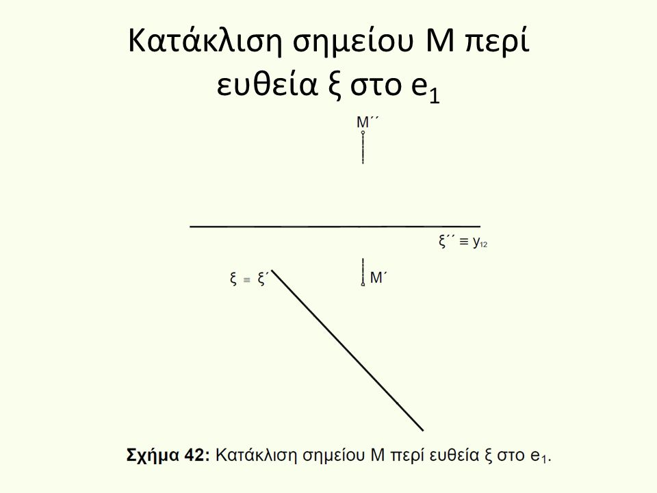 Κατάκλιση σημείου Μ περί ευθεία ξ στο e1