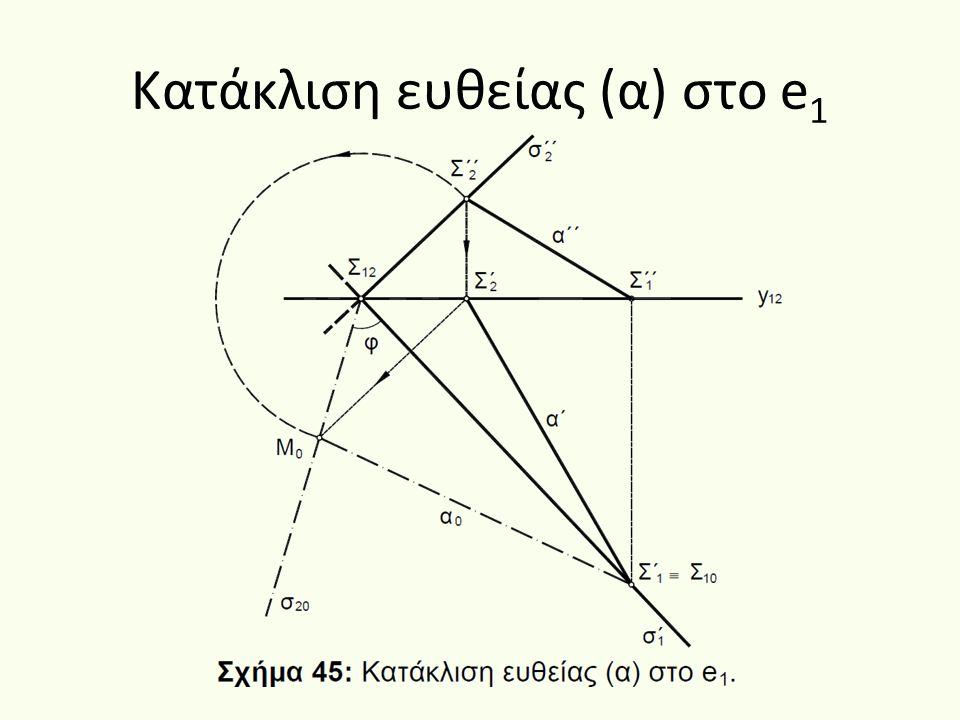 Κατάκλιση ευθείας (α) στο e1