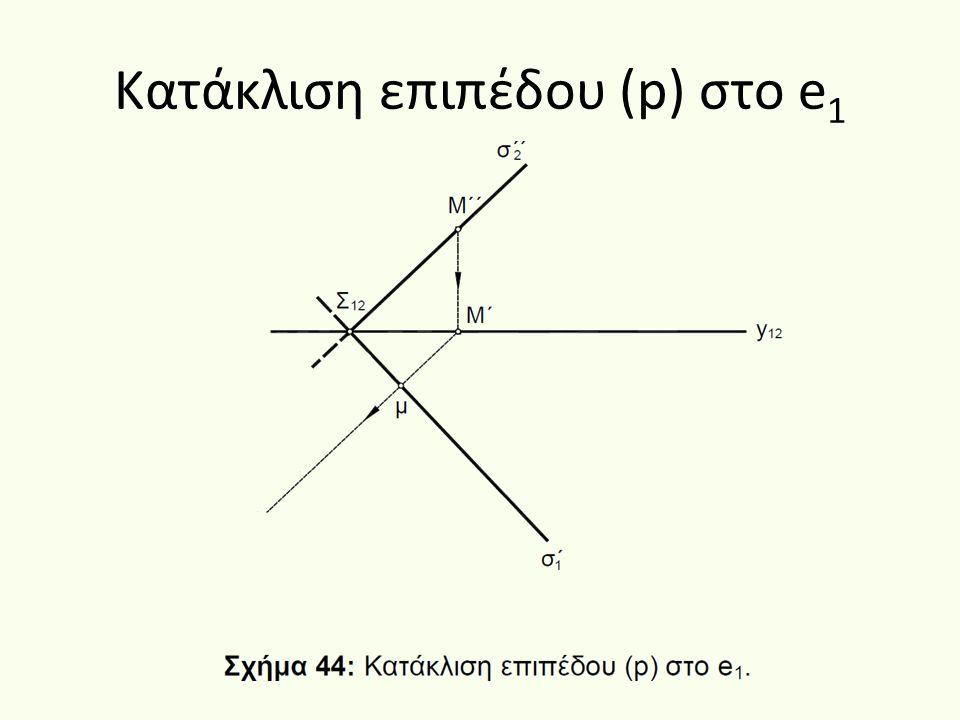 Κατάκλιση επιπέδου (p) στο e1