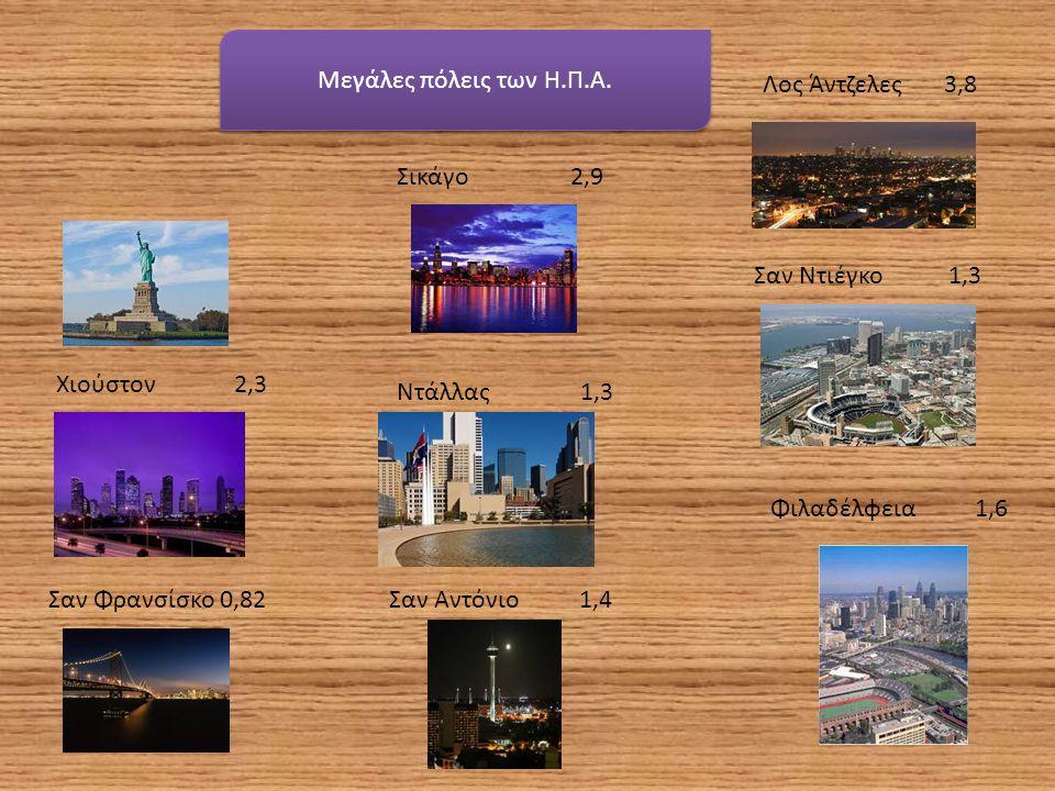 Νέα Υόρκη 8,4 Μεγάλες πόλεις των Η.Π.Α. Λος Άντζελες 3,8 Σικάγο 2,9