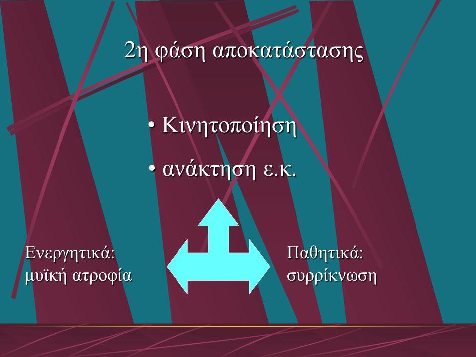 2η φάση αποκατάστασης Κινητοποίηση ανάκτηση ε.κ.