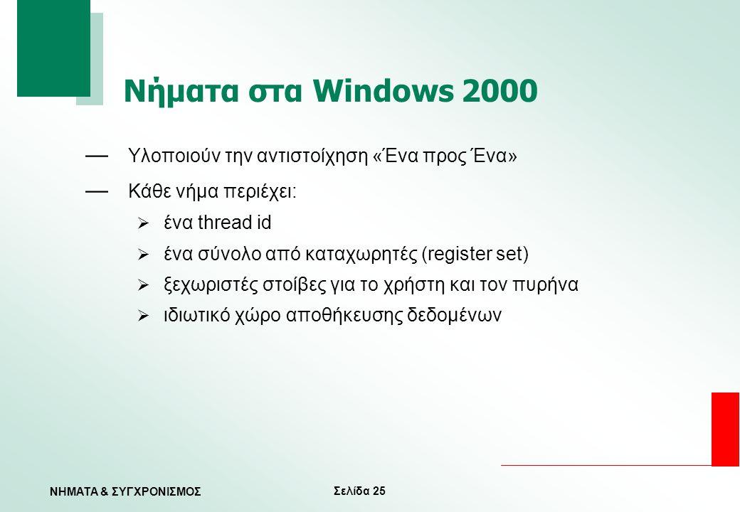 Νήματα στα Windows 2000 Υλοποιούν την αντιστοίχηση «Ένα προς Ένα»