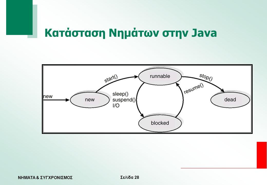 Κατάσταση Νημάτων στην Java
