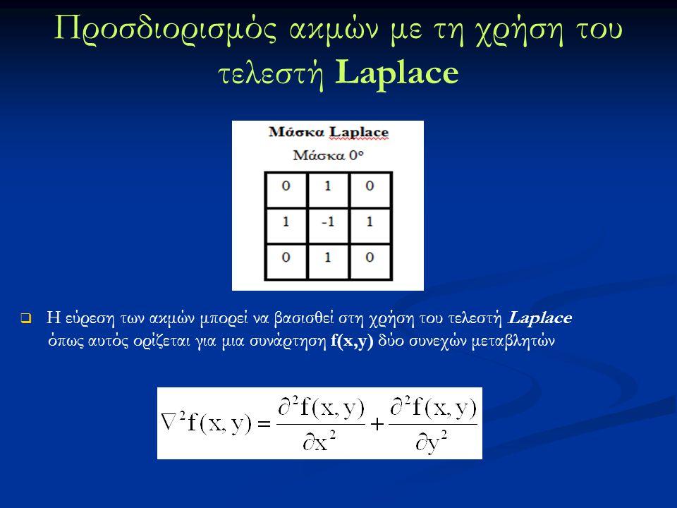 Προσδιορισμός ακμών με τη χρήση του τελεστή Laplace