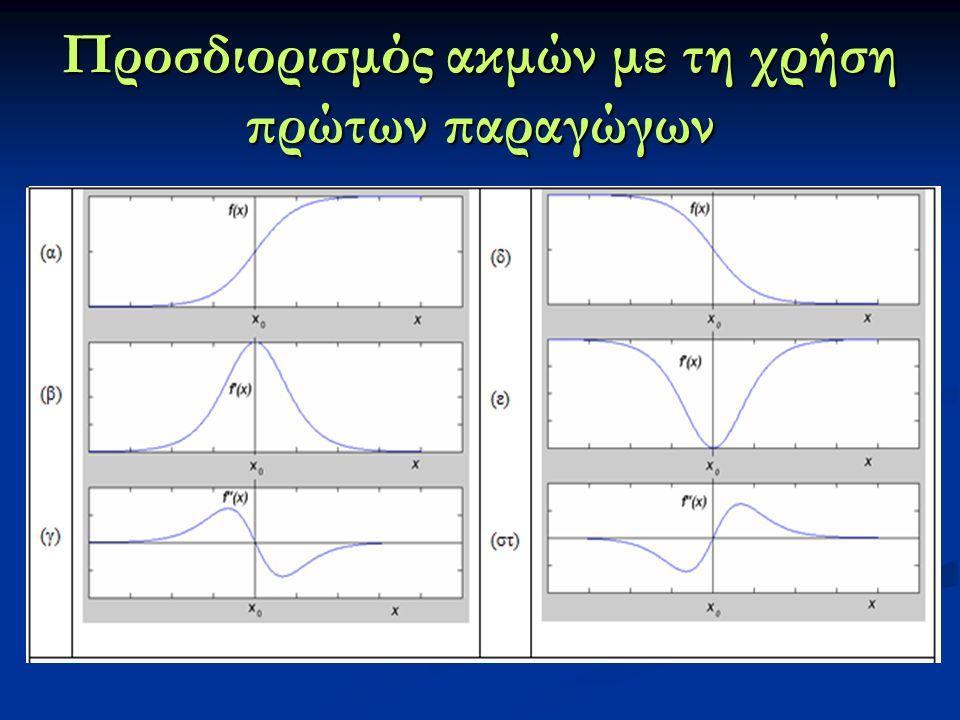 Προσδιορισμός ακμών με τη χρήση πρώτων παραγώγων
