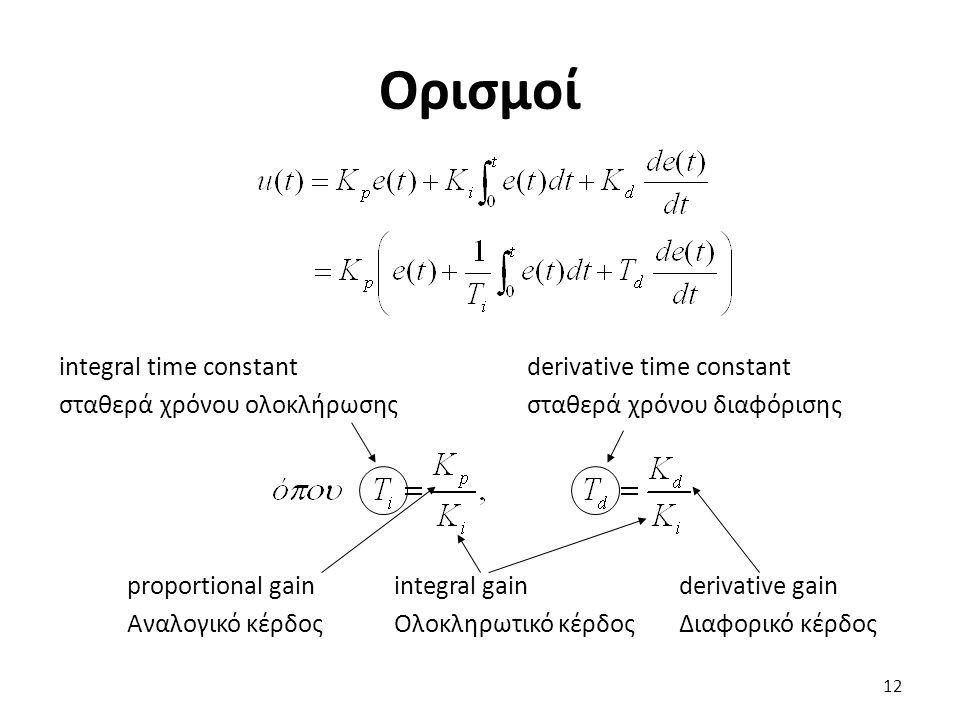 Ορισμοί integral time constant σταθερά χρόνου ολοκλήρωσης