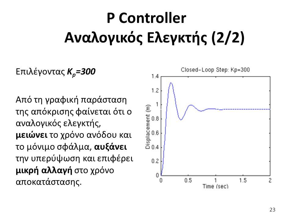 P Controller Αναλογικός Ελεγκτής (2/2)